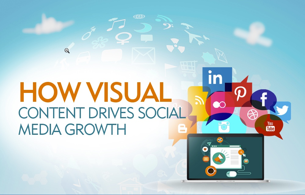 Infographic: How Visual Content Drives Social Media Growth