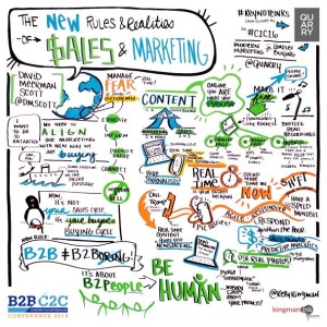 The Latest B2B Content Marketing Insights, From #C2C16 [Content Marketing Podcast 163]