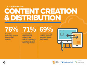 Insights from the 2017 B2B Content Marketing Study [Content Marketing Podcast 195]